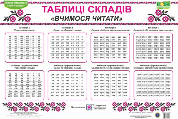 Комплект таблиць «Таблиці складів» (Вчимося читати)