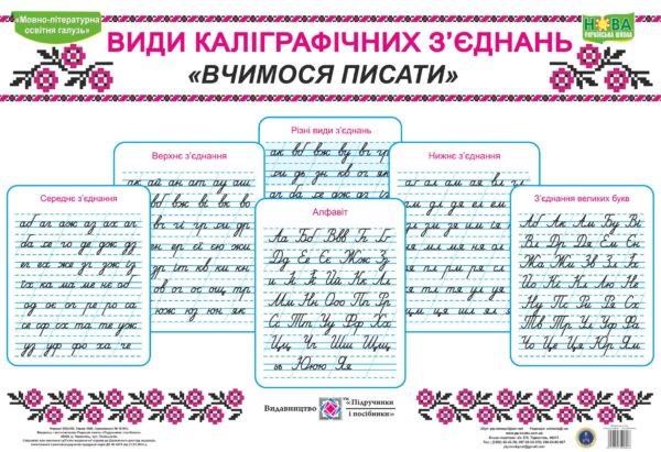 Комплект таблиць «Види каліграфічних з'єднань» (Вчимося писати)
