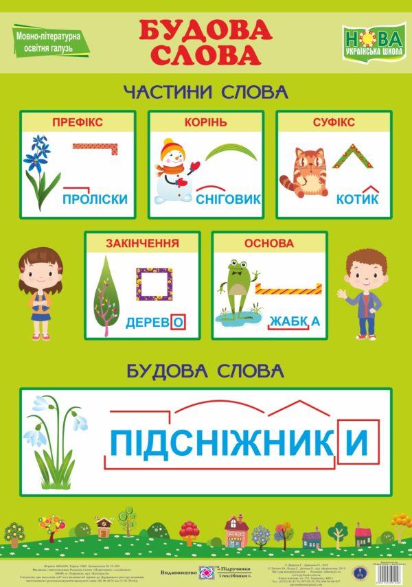 """Плакат """"Будова слова"""""""