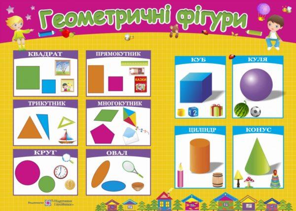 Плакат «Геометричні фігури»
