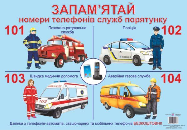 Плакат «Номери телефонів служб порятунку»