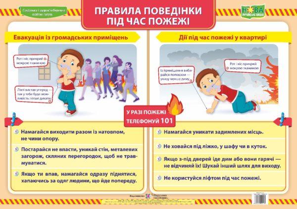 Плакат «Правила поведінки під час пожежі»