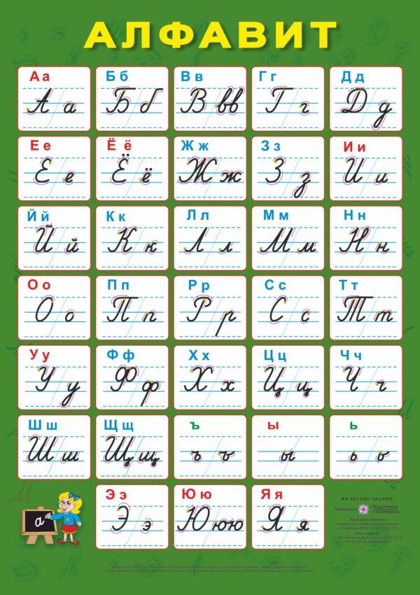 Плакат «Російський алфавіт» (прописний)